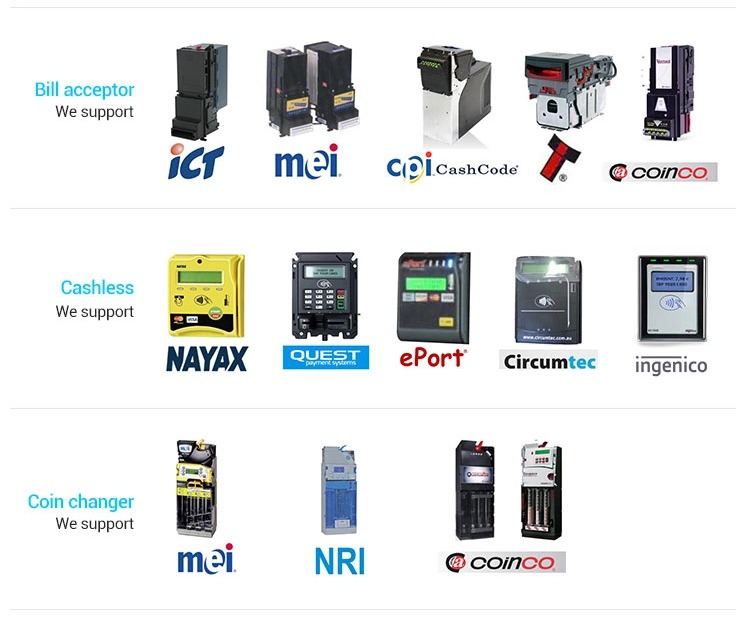 Vending Machine Payment Systems in Australia